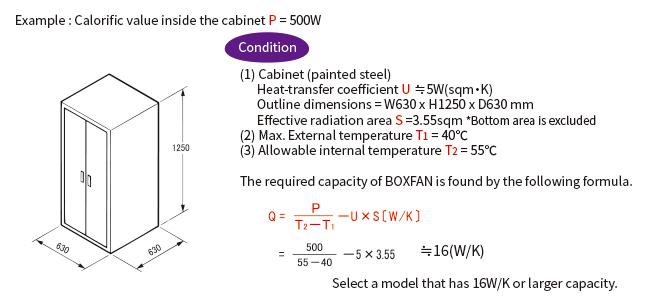制御盤内部の発熱量(P)がわかっている場合の計算式による選定方法