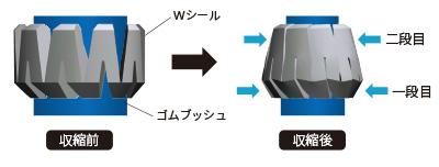 新Wシール構造