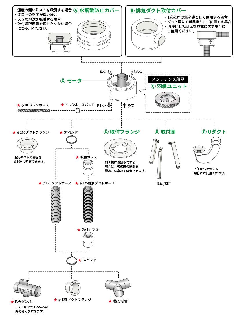 OMC-11オプション