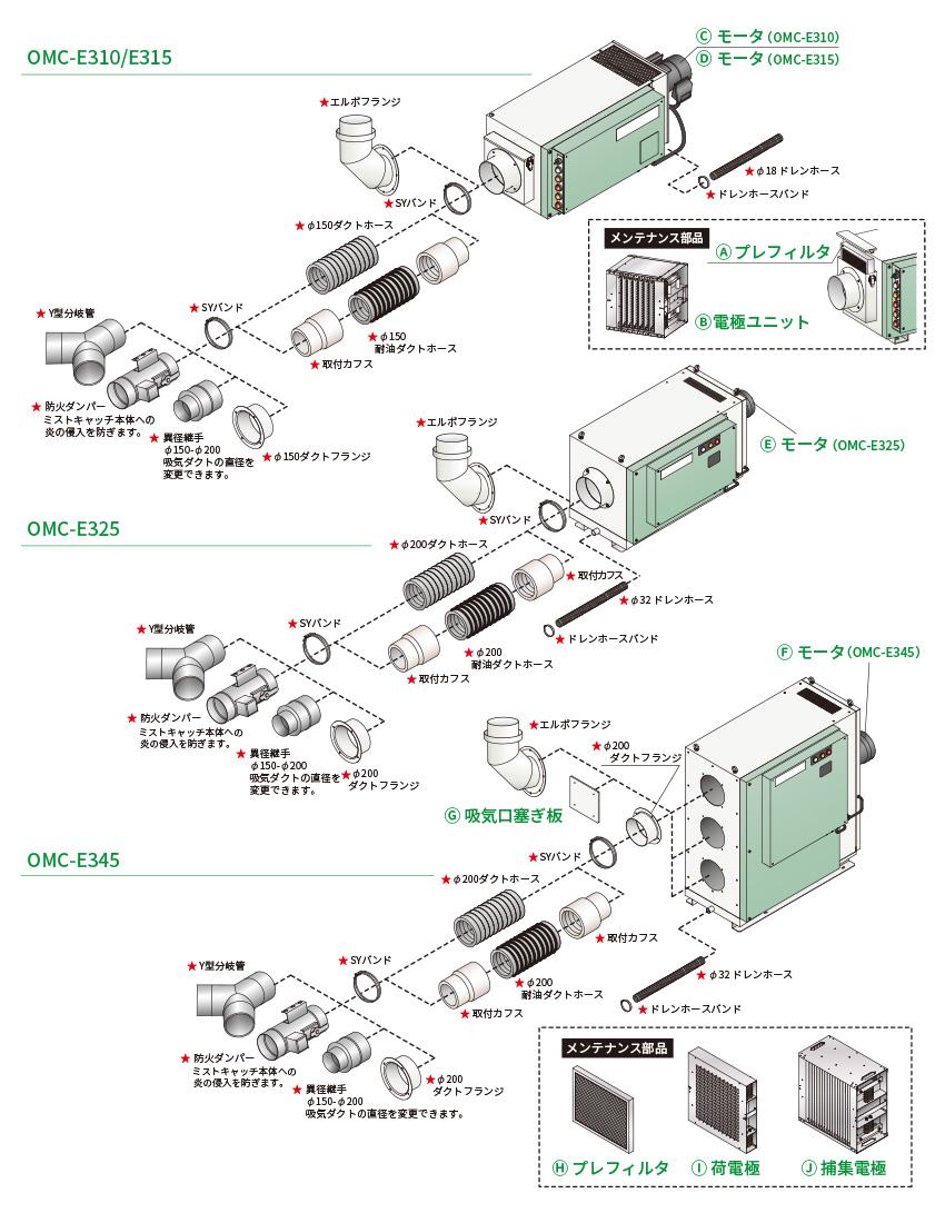 OMC-E3オプション
