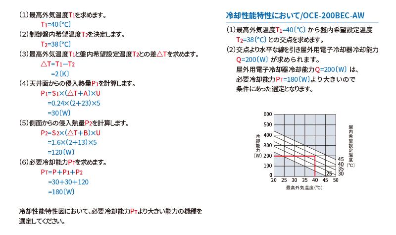 最高外気温度より盤内希望設定温度が低い場合