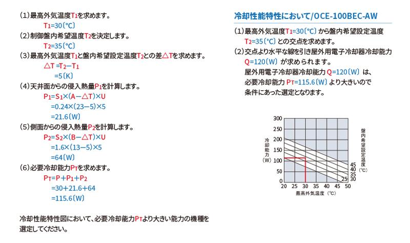 最高外気温度より盤内希望設定温度が高い場合