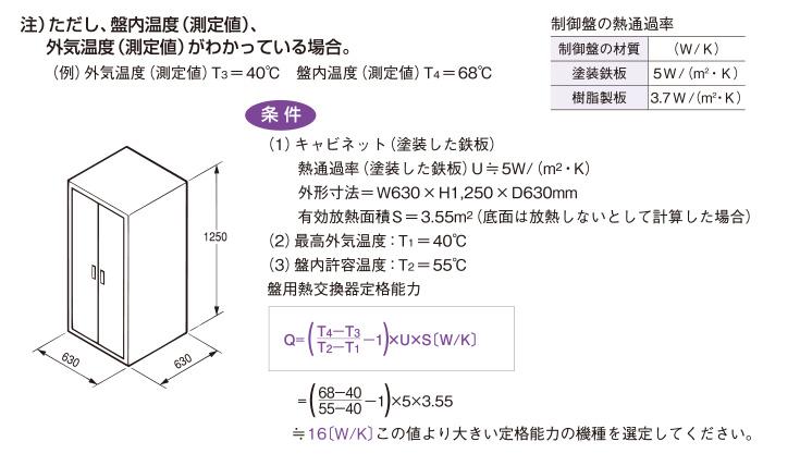 制御盤内部の発熱量(P)がわからない場合の計算式による選定方法