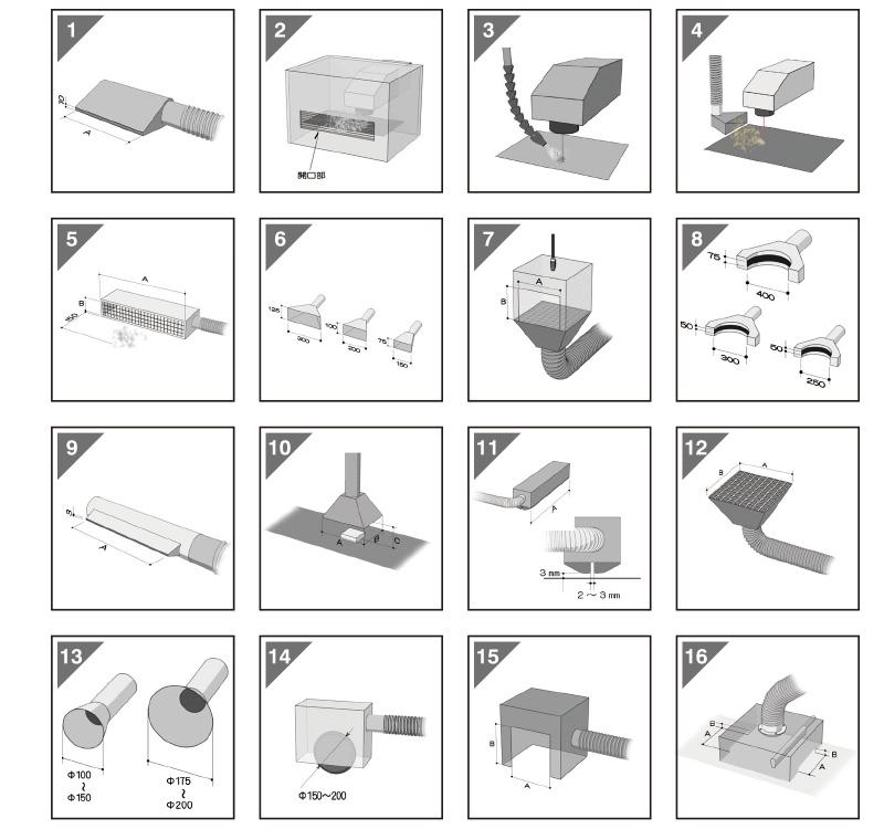 各種吸込みフード形状表