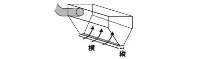 高圧型集塵機