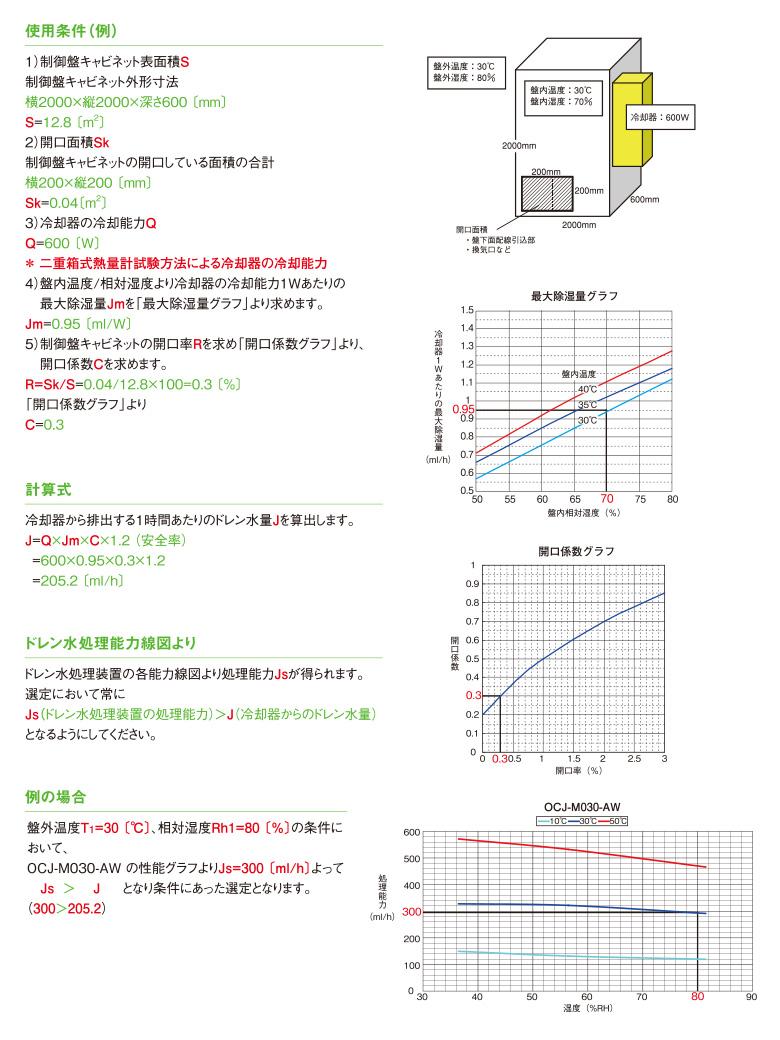 ドレン水処理装置 機種選定方法